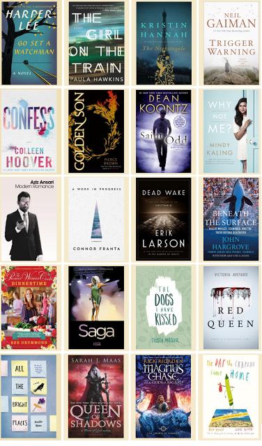 Goodreads'a göre 2015'in en iyi kitapları