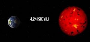 Güneş kaç ışık yılı